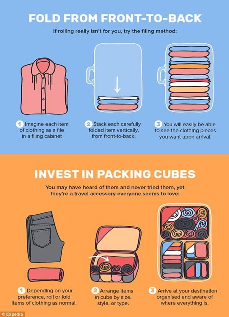 O idee foarte bună de a împacheta inteligent bagajele.